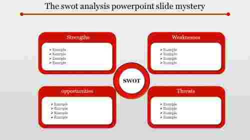 Rounded rectangular SWOT analysis powerpoint slide