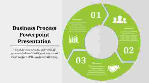 business process powerpoint-business process powerpoint presentation