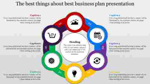 best business plan presentation