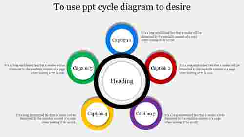 ppt cycle diagram-To use ppt cycle diagram to desire