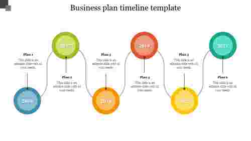connected business plan timeline templates