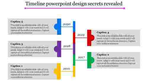 procedural timeline powerpoint design