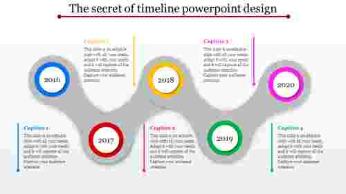 functional timeline powerpoint design