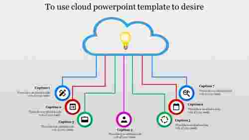Process model cloud powerpoint template