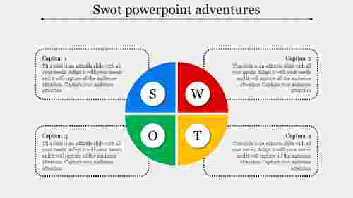 procedural SWOT powerpoint