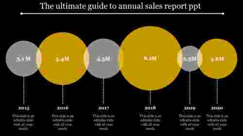 annual sales report PPT