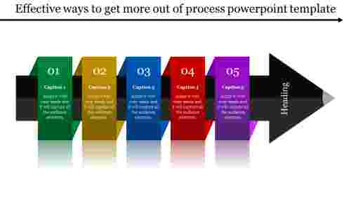 process powerpoint template-Effective ways to get more out of process powerpoint template