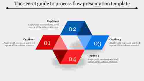 You Should Do In Process Flow Presentation Template.