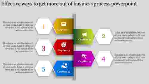 business process powerpoint-Effective ways to get more out of business process powerpoint