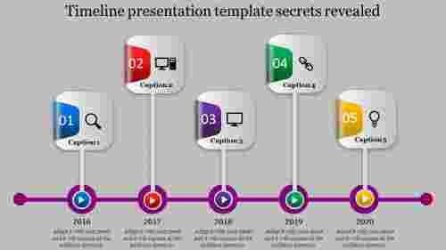 bind timeline template PPT