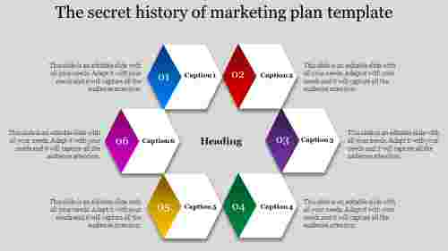 marketing plan template-The secret history of marketing plan template