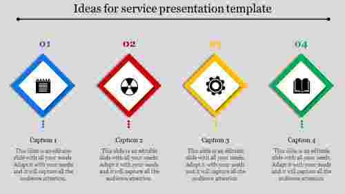 servicepresentationtemplate