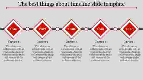 attributes timeline slide template