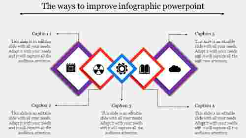 infographic powerpoint-The ways to improve infographic powerpoint