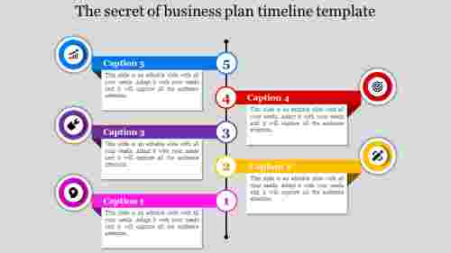 Best Business Plan Timeline Template