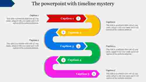 comprehensible powerpoint with timeline