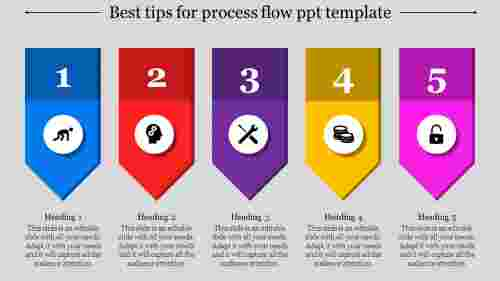 Process Flow PPT Will Make You Tons Of Cash. Here's How!