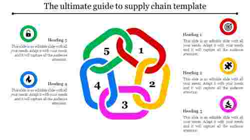 supply chain template-The ultimate guide to supply chain template
