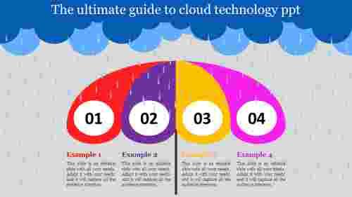 cloud technology PPT
