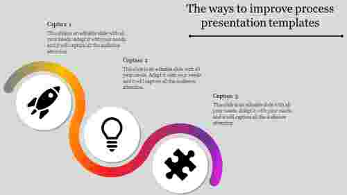 process presentation templates-The ways to improve process presentation templates
