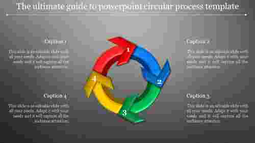 powerpoint circular process template