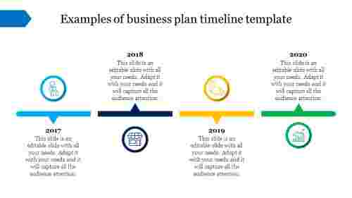 Simple Business Plan Timeline Template Presentation