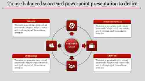 Balanced%20Scorecard%20PowerPoint%20Presentation%20Template