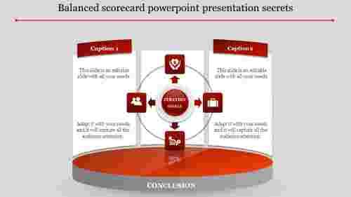 Stunning%20Balanced%20Scorecard%20PowerPoint%20Presentation
