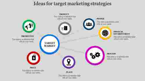target marketing strategies