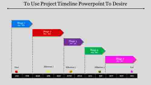 anchored project timeline powerpoint