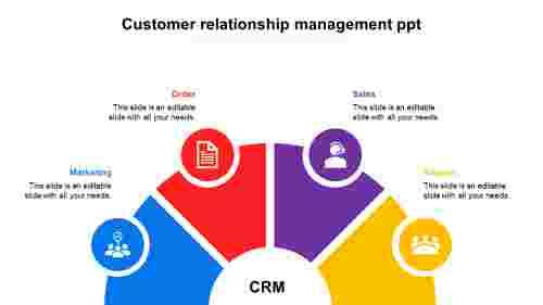 CustomerrelationshipmanagementPPT