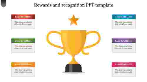 rewards and recognition ppt template