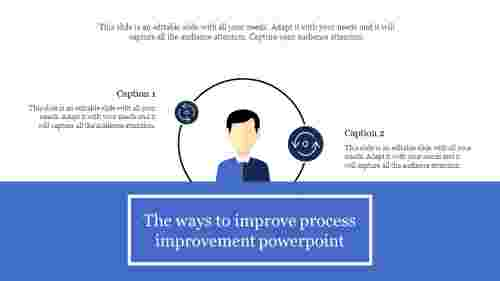 process improvement powerpoint-The ways to improve process improvement powerpoint
