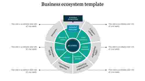 business ecosystem template