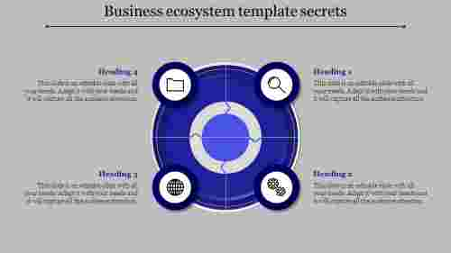 business ecosystem template-Business ecosystem template secrets