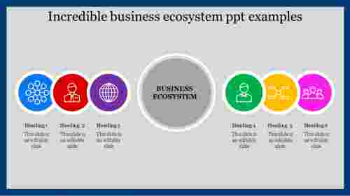 business ecosystem ppt-Incredible business ecosystem ppt examples