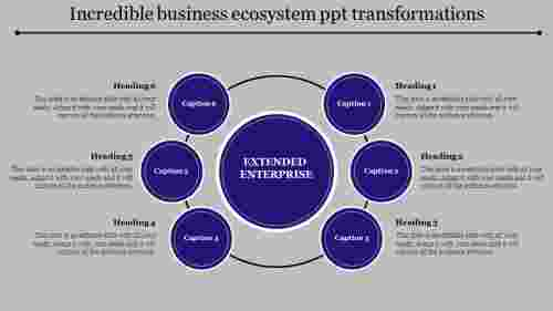 business ecosystem PPT