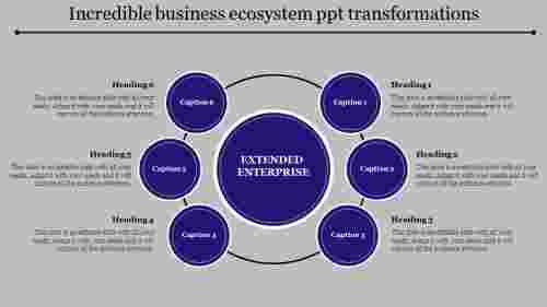 Editable%20Business%20Ecosystem%20PPT%20Presentation