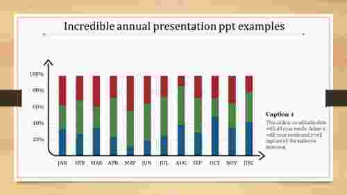 annual presentation PPT