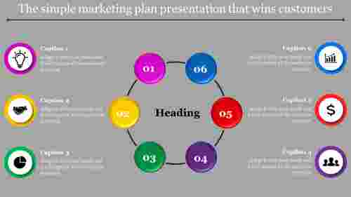 Process Of Marketing Plan Presentation