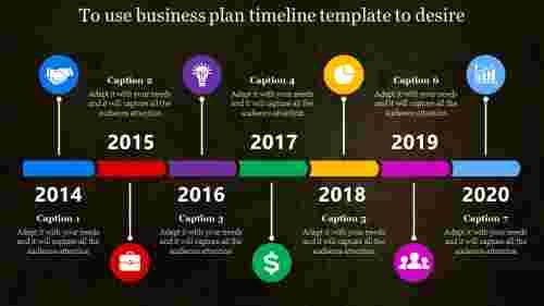 Process Business Plan Timeline Template