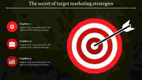 Target Marketing Strategies Goal