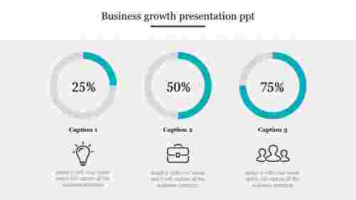 Business growth presentation PPT with charts