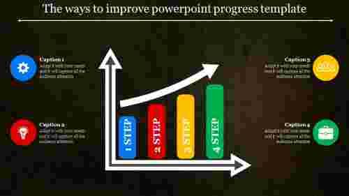 powerpoint progress template