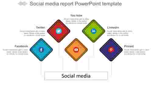 Status Of Social Media Report Powerpoint Template