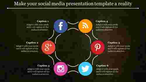 social media presentation template-Make your social media presentation template a reality