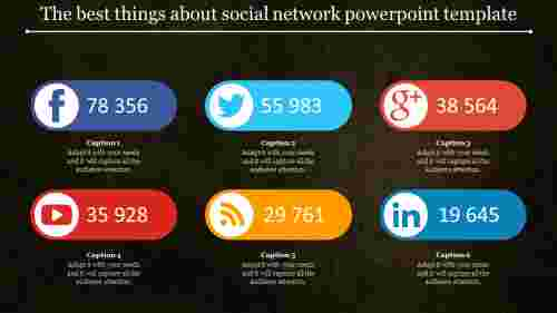 Reports of social network powerpoint template