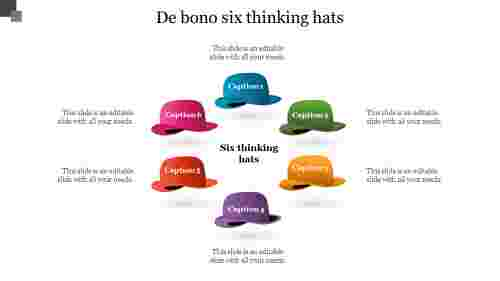 Best de bono six thinking hats