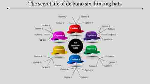 de Bono thinking hats ideology