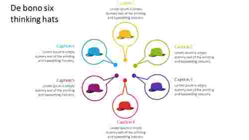 de bono six thinking hats for prople